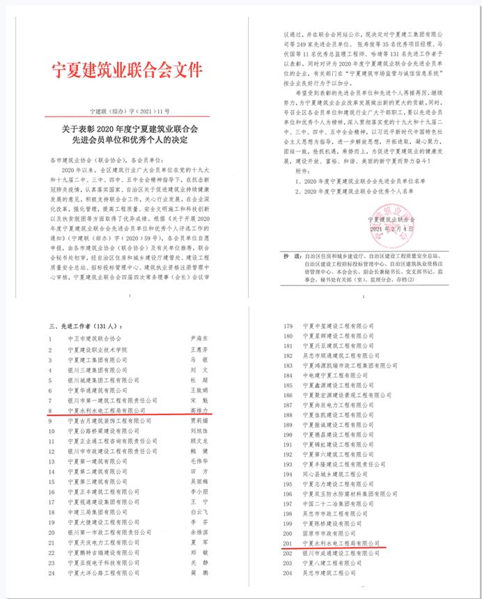 喜讯:宁工局公司喜获自治区建筑业 联合会先进会员单位等荣誉